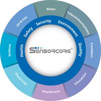 Sensorcore - Flexible Modular Platform Software