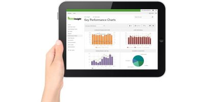Business Performance Management Software