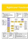 RightAnswer Functionality Brochure