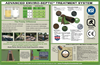 Advanced Enviro-Septic - Wastewater Treatment System Brochure