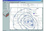 Groundwater Vistas - Graphical User Interface for Groundwater Flow & Contaminant Transport Modeling