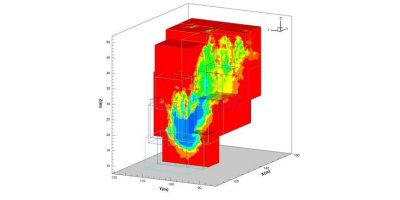 Adaptive Groundwater - Groundwater Modeling Software