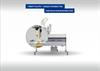 Freestyle - Model Dual-SPE - Automated Processing of Two Sold Phase Extractions System Datasheet