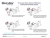 Greyter CGW Series System Overview