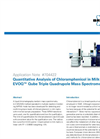 Quantitative Analysis of Chloramphenicol in Milk using EVOQ™ Qube Triple Quadrupole Mass Spectrometer