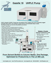 LEAP - Gazelle 18 - UHPLC Pump - Brochure