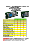 Nomadic Re-Locatable Sewage Treatment System Standard Features Modified Cargo Container - Brochure