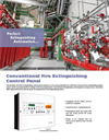 Model ML 322 - Conventional Fire Extinguishing Control Panel Manual
