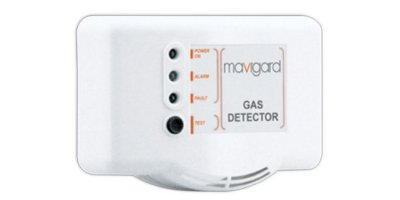 Model GD2R Series - Gas Detector