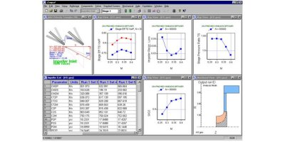 COMPAL - CAE Software for Radial Compressors