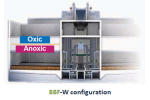 BBF - Biological Wastewater Treatment