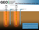 In-Situ Thermal Desorption