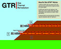 Ex-Situ Thermal Remediation