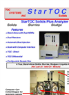 Series SA 900 - Semi-Automatic For Solids/Liquids Analyzer Brochure