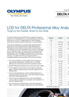 Delta Handheld XRF: Alloy Limits of Detection Brochure
