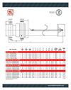 Mailhot - Model CS Series - Telescopic Cylinders - Technical Specification