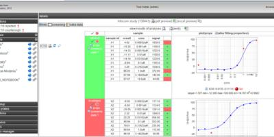 Dotmatics - Studies Data Screening Software