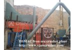 Crusher for Iron ore Industries