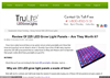 225 LED Grow Light Panel Review