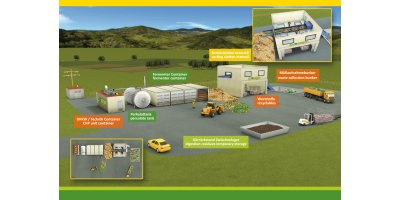 Model RSD-Mini - Solids & Waste Management System