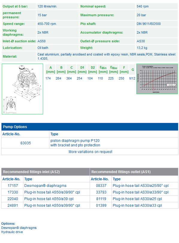 P120 piston diaphragm pumps piston diaphragm pump by altek gmbh more about piston diaphragm pump ccuart Images