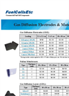 Gas Diffusion Electrode Specifications and Pricing Brochure