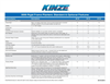 Kinze - Model 3000 - Row Crop Planters Brochure