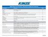Kinze - Model 3140 - Row Crop Planters Specifications Brochure