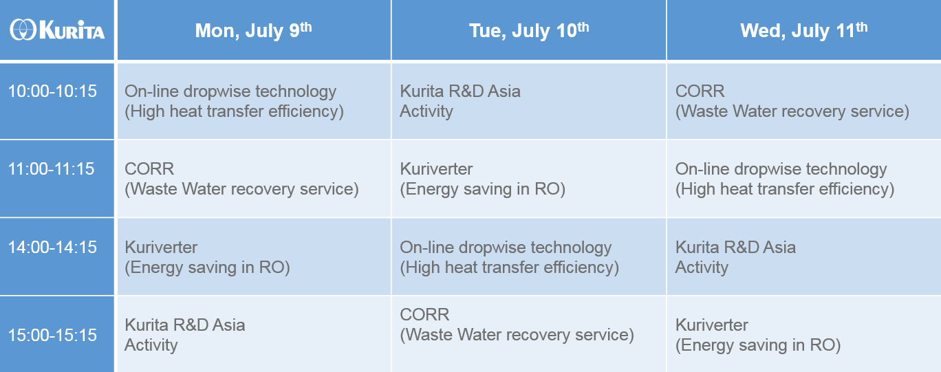 Panel sessions at Singapore International Water Week