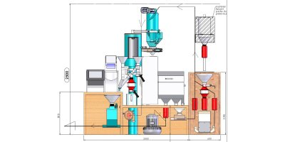 Automatic Sample Processing Unit