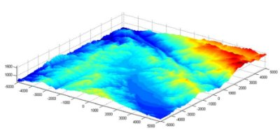 Geophysics Software