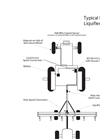 Anhydrous - Model GX11NH3 - Liquid Metering System Brochure