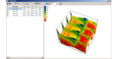 Version Z3DModView - Software for 3-D Visualization of 2-D Inversion Results