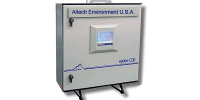Altech - Model MIR 9000 - Multi-Gas Infra-Red GFC Analyzer (CLD- Chemiluminescence Option) System