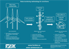 Noise Monitoring Methodology for Wind Farms Diagram