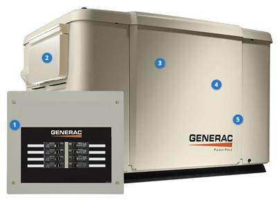 PowerPact - Model 6998, 7.5kW - Home Backup Generator with 8-Circuit Transfer Switch