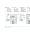 Bird-X - Stainless Steel Bird Spikes - Technical Specifications