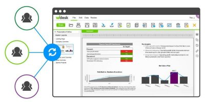 Sync Data - Corporate Performance Management Process Software