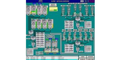 Nol-Tec - Electrical Process Control Systems
