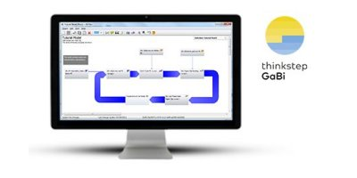 GaBi - Lifecycle Engineering Software