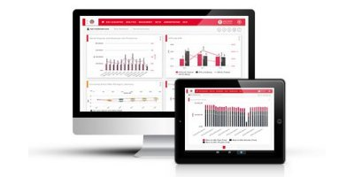 Environment, Health & Safety (EH&S) Management Software