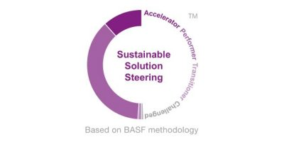 Sustainable Solution Steering
