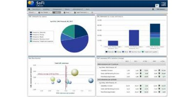 SoFi - Version GRI - Sustainability Management and Reporting Software