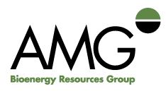 AMG Bioenergy Group