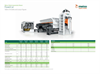 Metso PowerCut - Metal Scrap Shear Datasheet