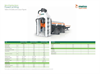 Metso PowerCut - Wing Metal Scrap Shear Datasheet