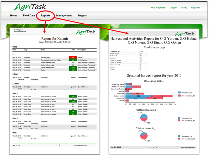 AgriTask provides producers, associations and authorities with reliable regional views, analytics and traceability data by automatic creating and sending of client-defined reports. The system is simultaneously multilingual, facilitating both easy manageme