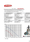 Model Series AQUAINOX - Stainless Steel Submesible Drainage Electric Pumps Brochure