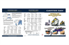 24″ Scalperators Brochure
