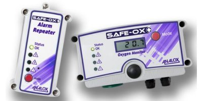 Analox - Model SAFE-OX+ - Oxygen Enrichment & Depletion Monitor